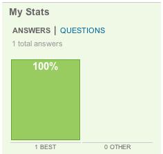 My Yahoo! Answers Stats
