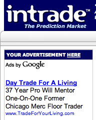 Google AdSense ads on intrade.com