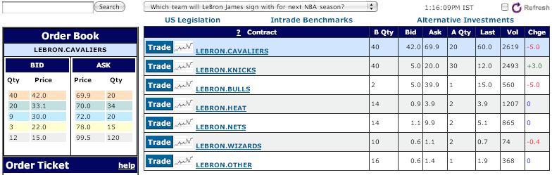 Wide bid-ask spread for Lebron James contract on intrade -- needs a market maker 2010-07-07